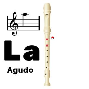 digitación de la agudo en flauta dulce