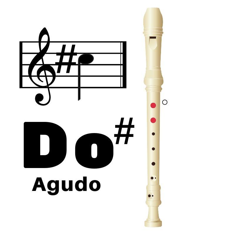 do sontenido agudo en flauta
