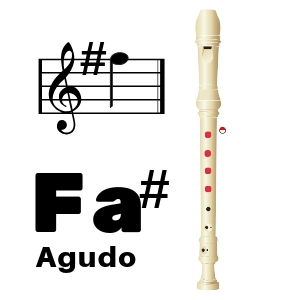 como hacer fa sostenido agudo en flauta